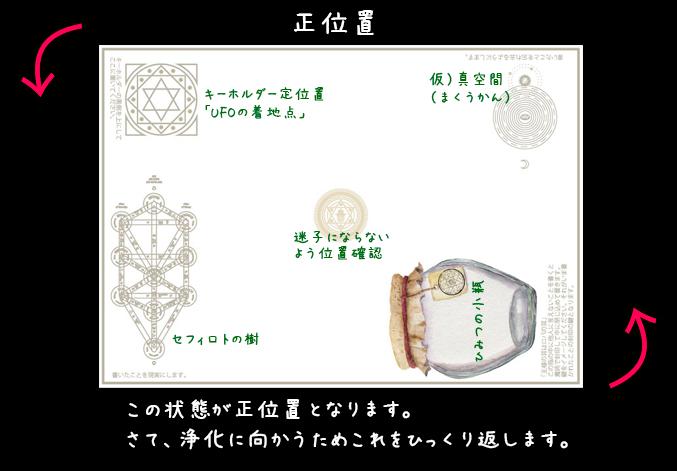 書くことレクチャー【自己分析】